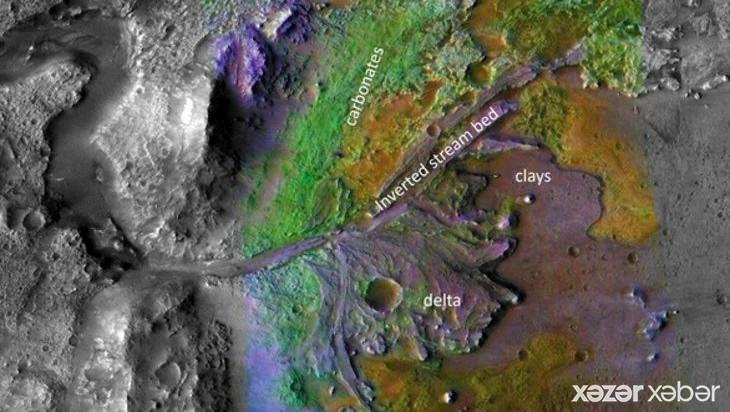 NASA Marsda həyat izlərinə rast gəldi